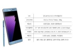 [갤노트7의 모든 것③]'7의 전쟁', 삼성이 이길 수 밖에 없는 이유