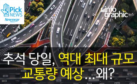 추석 당일, 역대 최대 규모 교통량 예상…왜?