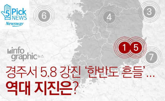 경주서 5.8 강진 '한반도 흔들'…역대 지진은?