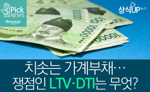 치솟는 가계부채…쟁점인 LTV·DTI는 무엇?