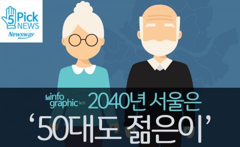 2040년 서울은 '50대도 젊은이'
