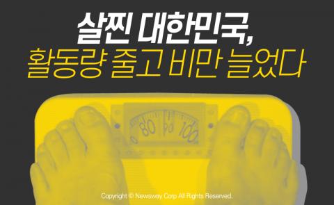 살찐 대한민국, 활동량 줄고 비만 늘었다
