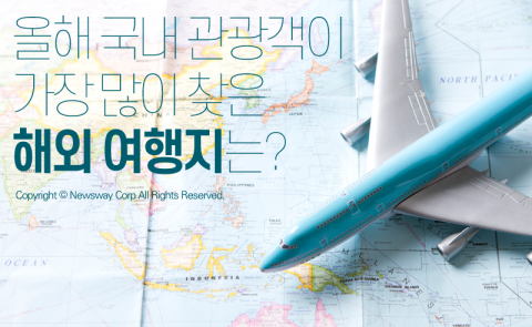 올해 국내 관광객이 가장 많이 찾은 해외 여행지는?