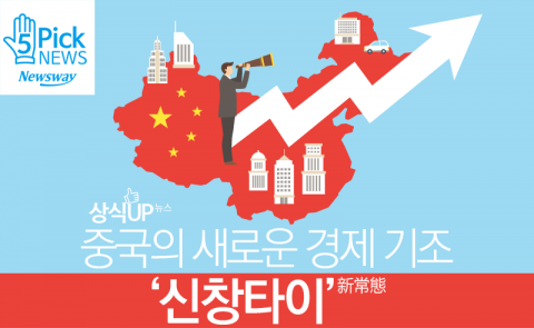 중국의 새로운 경제 기조 '신창타이'