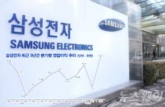 4Q 전자‧반도체 기업 실적 희비…LG는 '울고' 삼성‧SK '함박웃음'