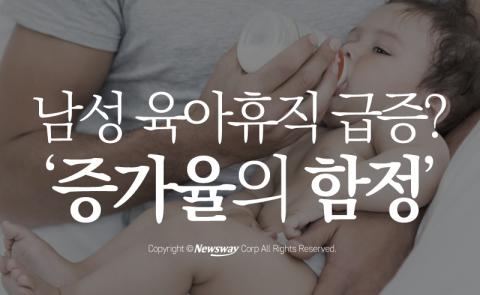 남성 육아휴직 급증? '증가율의 함정'