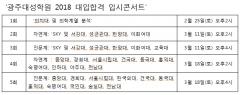 광주 전남 입시생에 맞춤식 대입전략 정보 공개