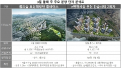3월 분양 본격화…인기 지역 알짜 물량 '우수수'