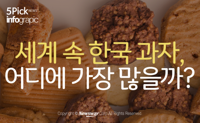 세계 속 한국 과자, 어디에 가장 많을까