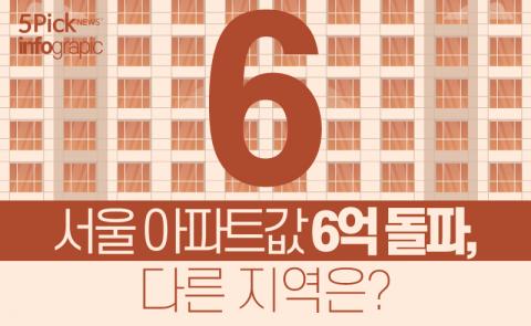 서울 아파트값 6억 돌파, 다른 지역은?