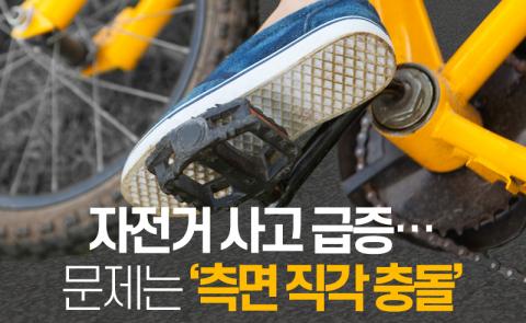 자전거 사고 급증…문제는 '측면 직각 충돌'
