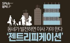[상식 UP 뉴스] 동네가 발전하면 짐 싸야 하는 서민들, 왜?