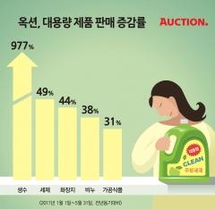 옥션, 생필품 대용량 제품 판매 10배 급증…'가용비' 뜬다
