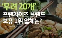 [카드뉴스] '무려 20개' 프랜차이즈 브랜드 보유 1위 업체는?