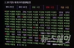 '추경 정족수 사태' 되짚어본 與, 기강 잡기 나서