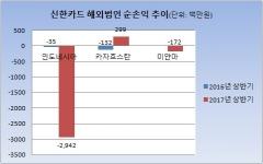 """신한카드, 해외사업 """"어렵다 어려워"""""""