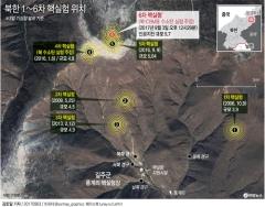 """北 """"핵실험장 완전 폐기""""…핵무기연구소 성명 발표(종합)"""