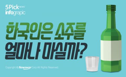 한국인은 소주를 얼마나 마실까?