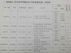 """김성태 """"박원순 시장 최측근, 블랙리스트 작성 정황 의혹"""""""