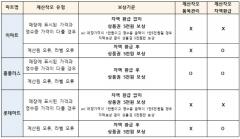 """[2017 국감] 김한표 의원 """"지난해 대형마트 계산착오 15만건 접수"""""""