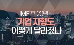 [카드뉴스] IMF 후 20년···기업 지형도, 어떻게 달라졌나