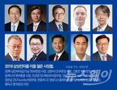 삼성전자, 사장 승진자 7명 전원 50대…'세대교체' 본격화(종합2)