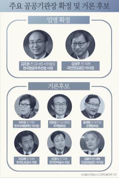 대표 자리는 전리품?…'캠코더' 하마평 무성