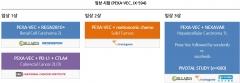 [stock&톡]불사조 '신라젠', 꺼지지 않은 투자열기 언제까지?