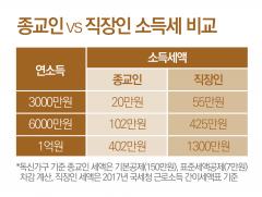 연봉 6000만원 '김주님' 목사, 내년엔 세금 100만원 낸다