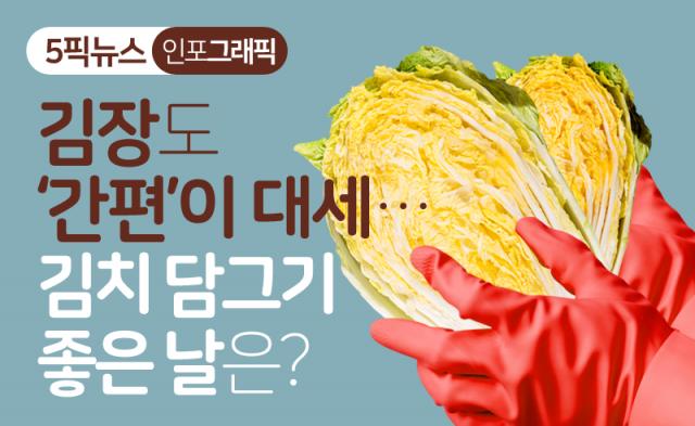 김장도 '간편'이 대세…김치 담그기 좋은 날은?