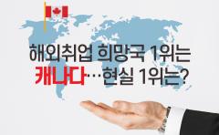해외취업 희망국 1위는 캐나다…현실 1위는?