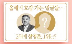 올해의 호감 가는 얼굴들…2위에 함영준, 1위는?