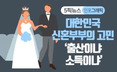 [인포그래픽 뉴스]대한민국 신혼부부의 고민 '출산이냐 소득이냐'