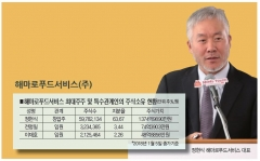 [신흥 주식부자/정현식 해마로푸드서비스 대표]토종 브랜드 '맘스터치' 한우물만 팠더니···