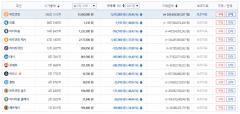 가상화폐 시세, 잇단 폭락…비트코인 1코인당 1365만원