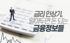 금리 인상기, 알아두면 돈 되는 금융정보들