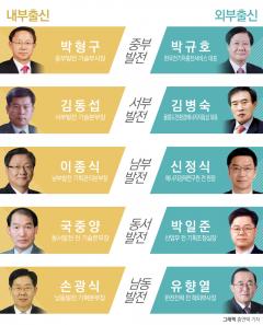 발전 5사 수장 선임 임박···내부 vs 외부 싸움 치열
