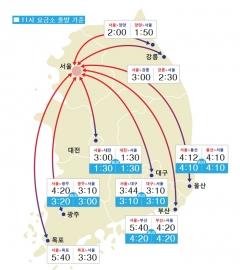 현재 조금씩 정체…서울~부산 5시간 40분