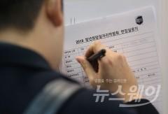 [청년일자리대책]2021년까지 지역 일자리 '7만개+α' 창출
