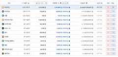 가상화폐 시세, 비트코인 1코인당 978만1000원