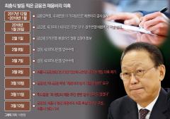 '김정태 3연임 D-9'…하나금융, 금융당국에 집중포화