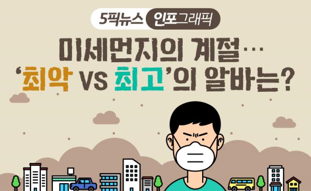 미세먼지의 계절…'최악 vs 최고'의 알바는?