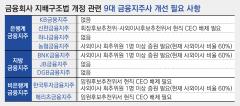 개선안 비켜간 KB·하나…고민에 빠진 신한·한국투자