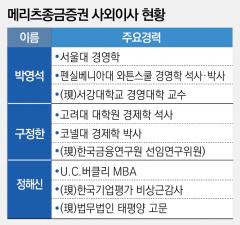 유학파 선호하는 최희문 부회장