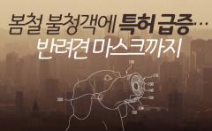 [카드뉴스]봄철 불청객에 특허 급증···반려견 마스크까지