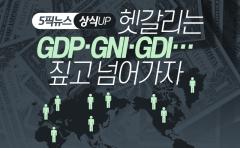 [상식 UP 뉴스]헷갈리는 GDP·GNI·GDI···짚고 넘어가자