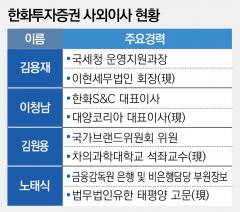 김승연 회장의 의리?…한 명은 반드시 계열사 임원