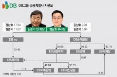 '2세' 김남호 그룹 장악…생명·하이텍 지분 눈길