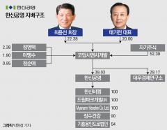'오너2세' 최문규 경영 전면에…지분 승계는 '먹구름'