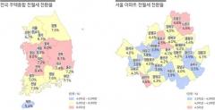 3월 전국 전월세 전환율 6개월째 6.3%… 서울 0.1%↑